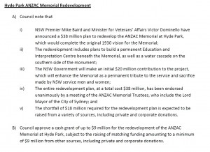 Notice of Motion - Hyde Park ANZAC Memorial Redevelopment